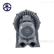 环形鼓风机RB-1525/18.5KW