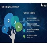 乐鸟北京智能化运维管理系统厂家招商加盟