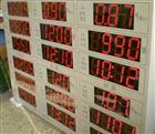 KZ-305B2/310B2/312B2测温大屏幕显示器