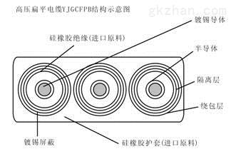 高压硅橡胶扁电缆