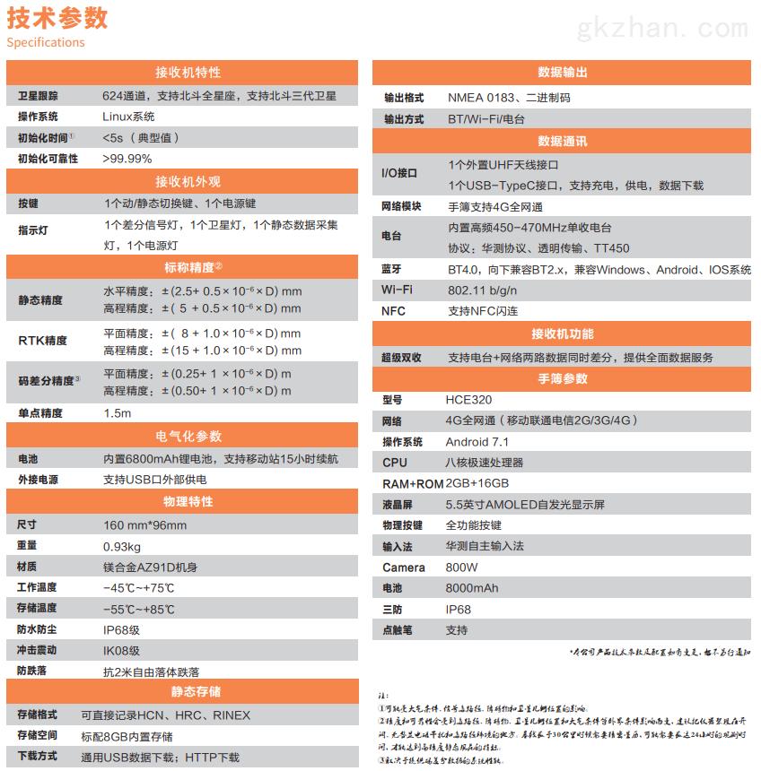 E90小型化智能RTK技术参数