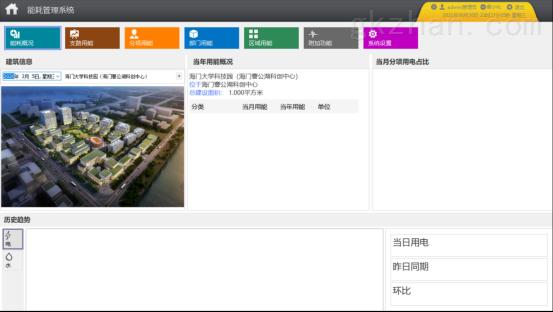 2136海门大学科技园(海门謇公湖科创中心)建筑能耗监测系统-小结733.png