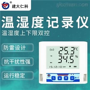 RS-WS-N01-6485型温湿度变送记录仪显示仪