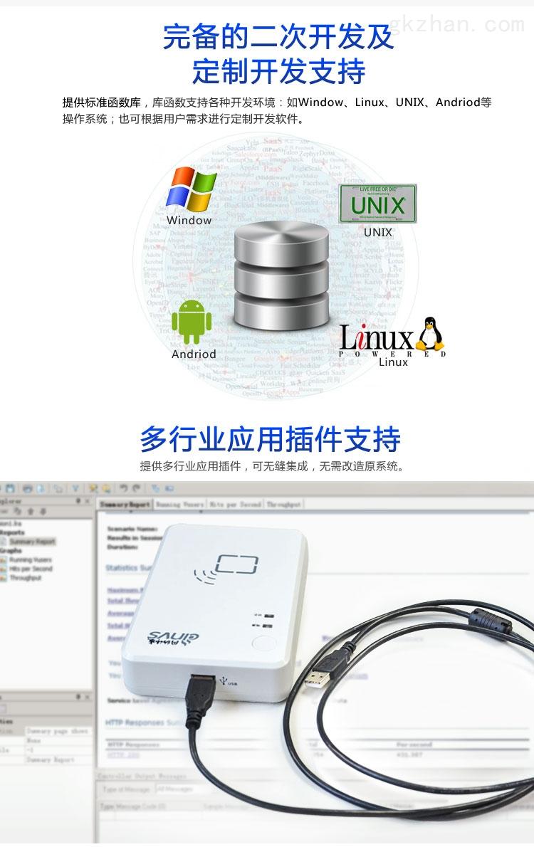 INVS100阅读器介绍