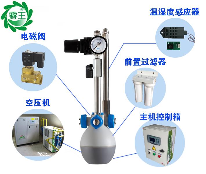 喷嘴、过滤器、电磁阀、湿度感应器等组成