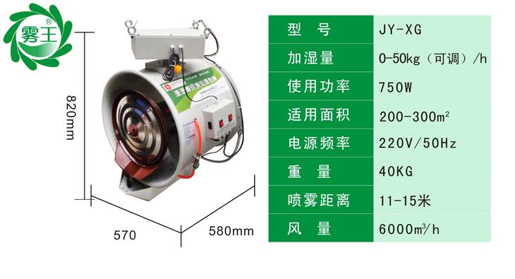 產品尺寸及使用功率介紹
