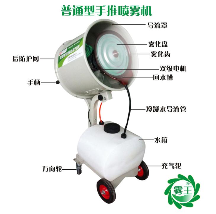 離心式霧化工業加濕器各部件說明
