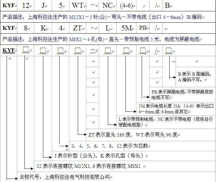 防水接头M12/M8产品代码以及选型
