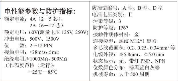 防水接头M12/M8电气性能参数