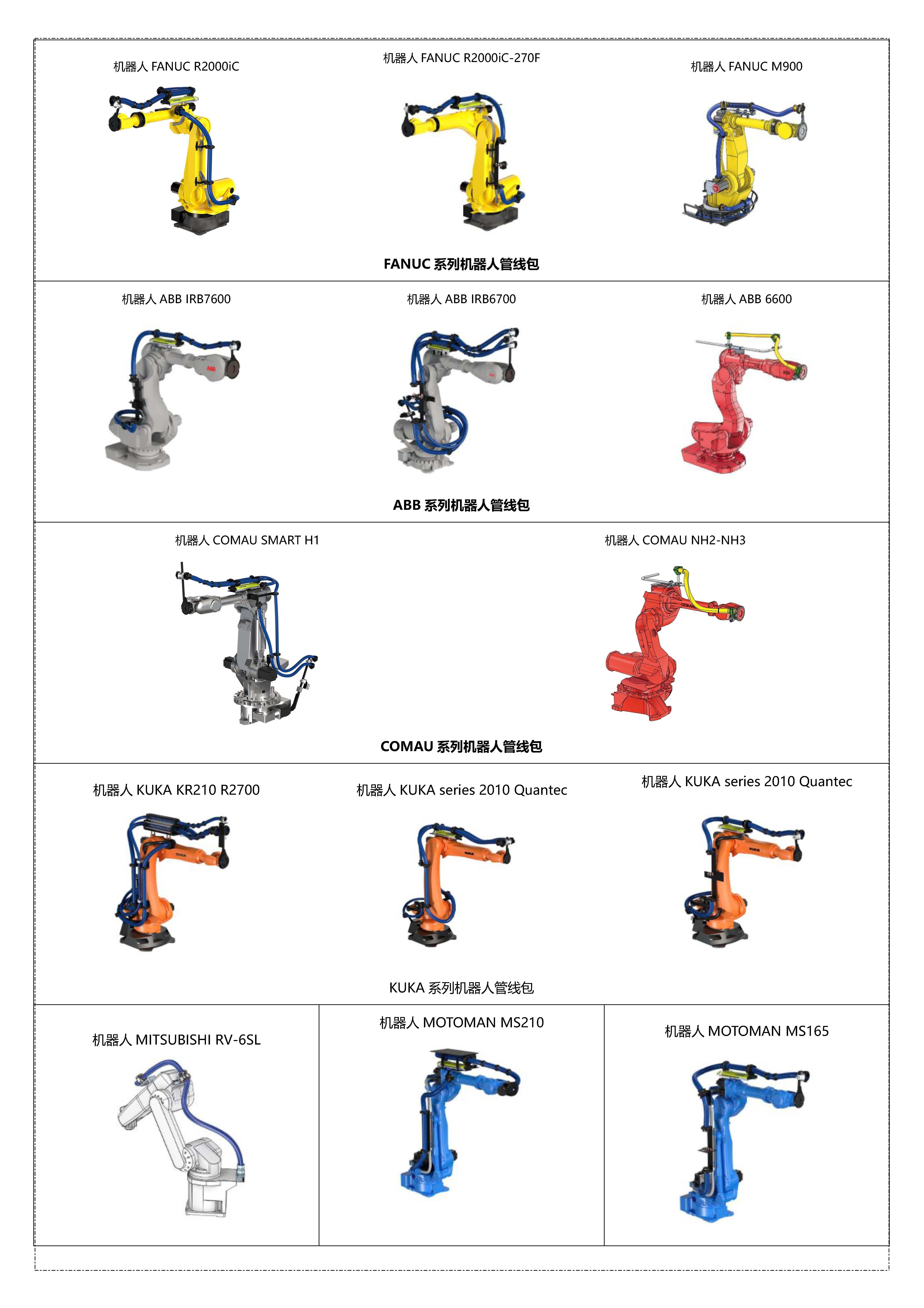 管线包;机器人管线包;搬运机器人管线包;焊接机器人管线包;ABB机器人管线包;奇瑞机器人管线包;Comau机器人管线包;Denso机器人管线包;Fanuc机器人管线包、Hyundai机器人管线包;Kawasaki机器人管线包;Kuka机器人管线包;Mitsubish机器人管线包;Motoman机器人管线包;becker机器人管线包;reiku机器人管线包;机器人控制伺服线束