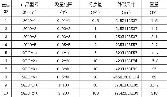 卸扣式无线测力计,50KN的卸扣式拉力计价格
