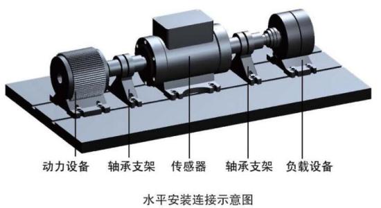 動態扭力測試機