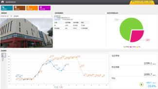 2276苏州三星学校地块建筑能耗监测系统小结879.png